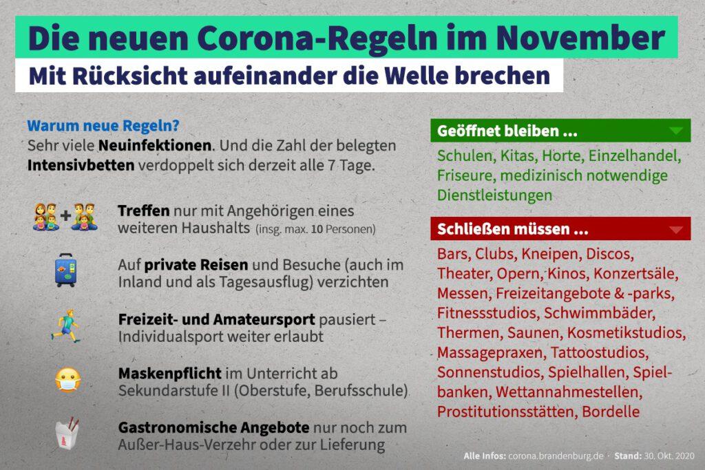 Coronavirus In Der Prignitz